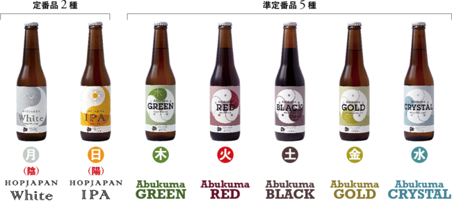 Abukuma FRESH。世界5大ビール審査会の1つインターナショナル・ビアカップ、フレッシュホップビール部門で銅賞を受賞のサブ画像6_既存商品ラインナップ